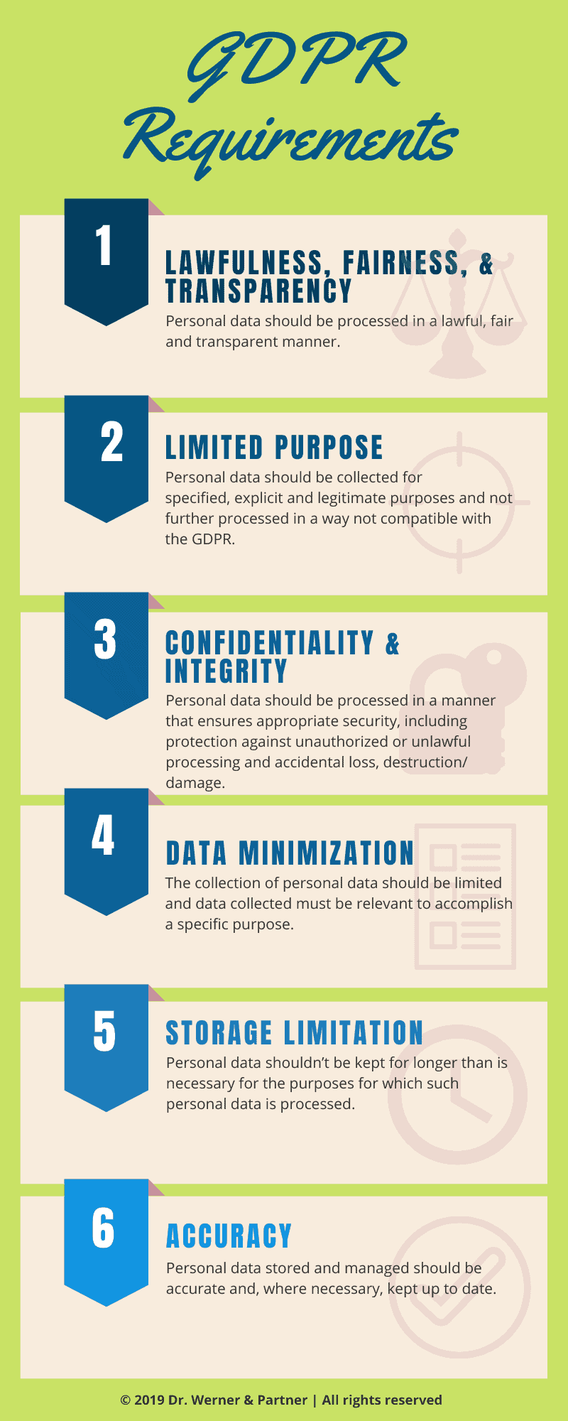 GDPR Requirements - Infographic